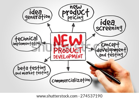 New product development mind map, business concept - stock photo