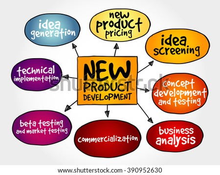 New product development mind map business stock vector for Company product development