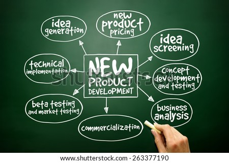 New product development mind map, business concept on blackboard - stock photo