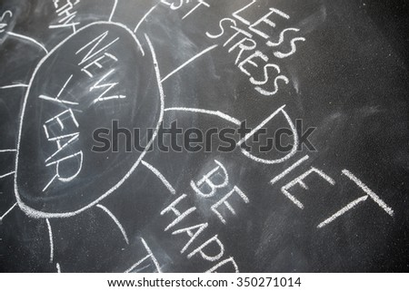 New year resolution planning on a blackboard, diet, future target