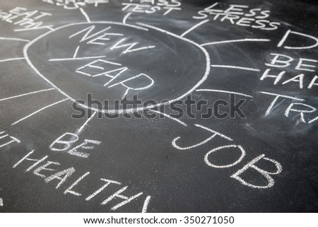 New year resolution planning on a blackboard, job, future target