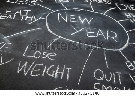 New year resolution planning on a blackboard, lose weight, future target