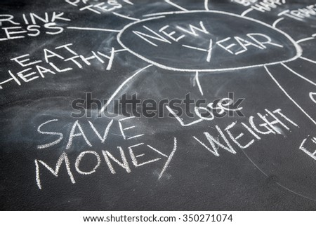 New years resolutions on a blackboard, save money, future target