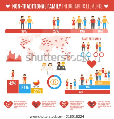 Non-traditional family infographics elements set with charts and world map  illustration