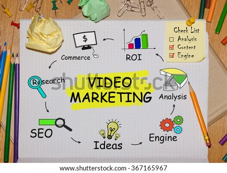 Notebook with Tools and Notes About Video Marketing
