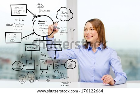 office, business, technology concept - businesswoman drawing big plan on virtual screen