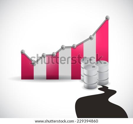 oil prices graph illustration design over a white background - stock photo