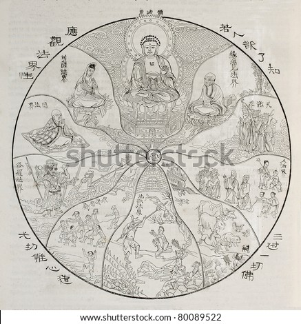 Old allegoric illustration of Buddhist spiritual theory of Ten Worlds. After old engraving of unidentified author in Deveria's collection. Published on Magasin Pittoresque, Paris, 1850 - stock photo