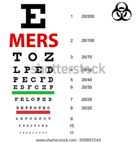 On  table  sight check MERS Corona Virus sign.  Illustration.