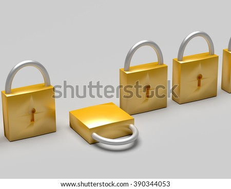 One of the locks fell. Security concepts