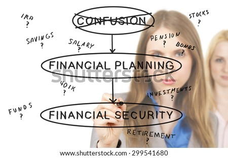 One woman holding a marker drawing a diagram showing the concept that financial planning helps remove confusion and replace it with security. A second woman looks on from behind.