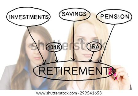 One woman holding a marker drawing a retirement concept chart. A second woman looks on.