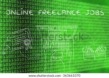 online freelance jobs: from diploma to laptop to cash, on binary code & bokeh background