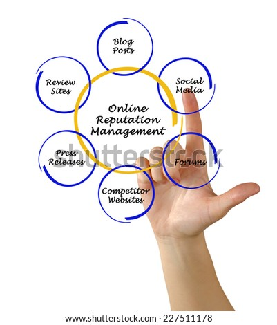 Online Reputation Management - stock photo