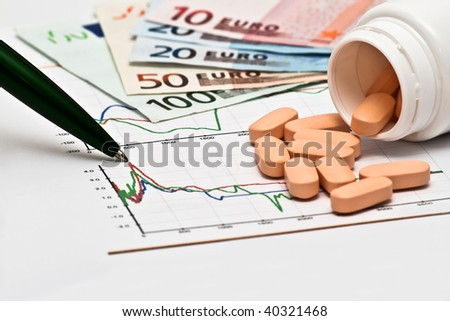 Open container with pills, money and pen on a chart