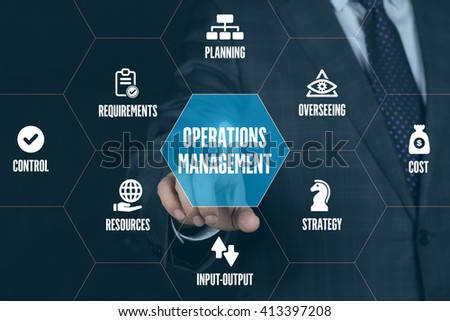OPERATIONS MANAGEMENT TECHNOLOGY COMMUNICATION TOUCHSCREEN FUTURISTIC CONCEPT - stock photo