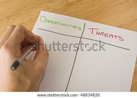 Opportunities and Threats - External Part Of A Swot Analysis