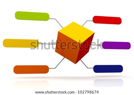Orange and color Tag Organization Box Expand 3D render - stock photo