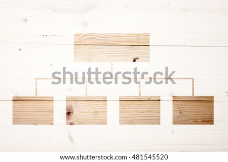 Organigram on wooden background