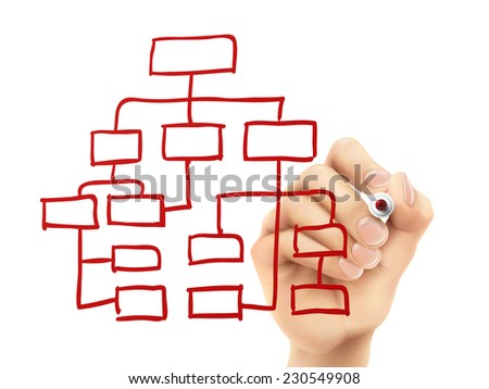 organization chart drawn by hand on a transparent board - stock photo
