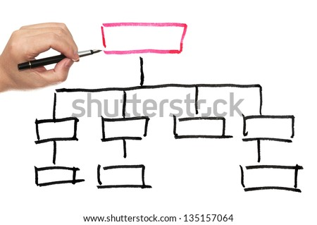 Organization chart drawn on the white paper - stock photo