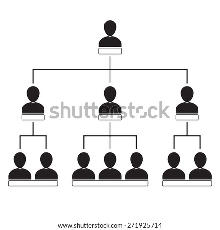 Organisational+structure