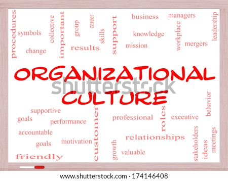 organizational behavior terminology and concepts term paper Organizational behavior terminology and concepts paper university of phoenix online organizational behavior mgt 331 judith allison kazerounian july 22.