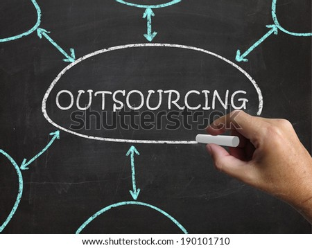 Outsourcing Blackboard Meaning Freelance Workers And Contractors - stock photo