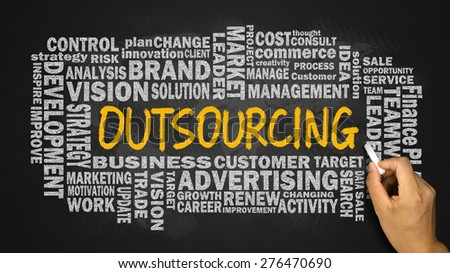 outsourcing concept with related word cloud handwritten on blackboard