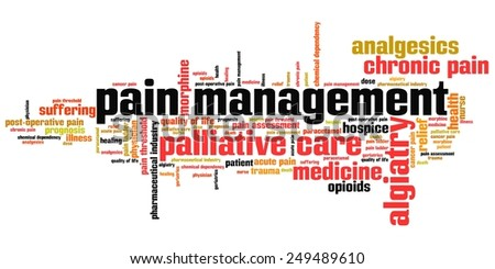 Pain management and palliative care issues and concepts word cloud illustration. Word collage concept. - stock photo
