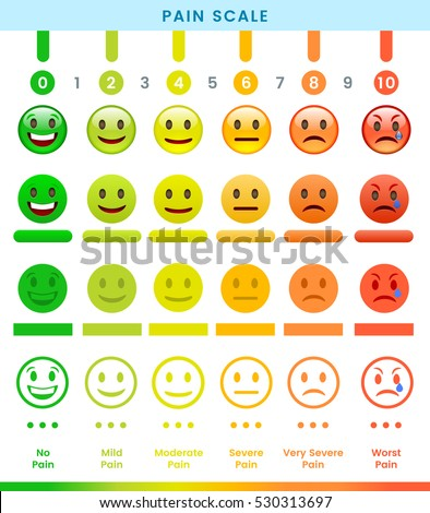 Pain Scale Stock Images, Royalty-Free Images & Vectors   Shutterstock