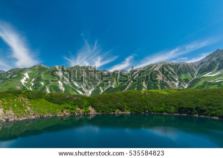 Panoramic view of Mountains in Murodo, 