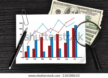 paper with chart and money in the office