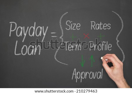 Payday Loan concept formula on a chalkboard
