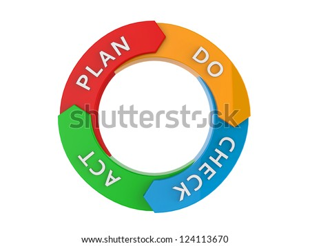 PDCA Cycle - stock photo