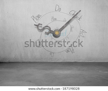 PDCA infinite loop with money symbol clock hands on concrete wall - stock photo