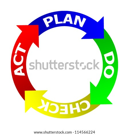 PDCA (Plan Do Check Act) on a white background + Clipping Path - stock photo