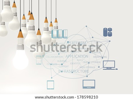 pencil lightbulb 3d and cloud network diagram as concept - stock photo