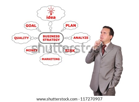 pensive businessman looking at business plan strategy