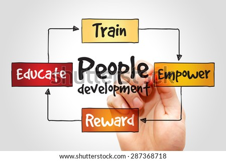 People Development process, business concept - stock photo