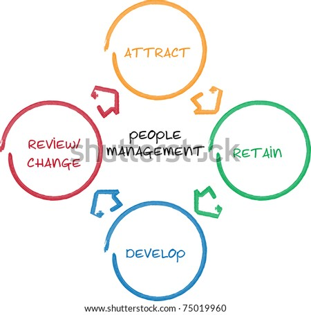 People management business diagram whiteboard chart illustration