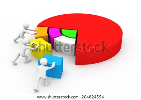 People pushing the pieces of pie chart