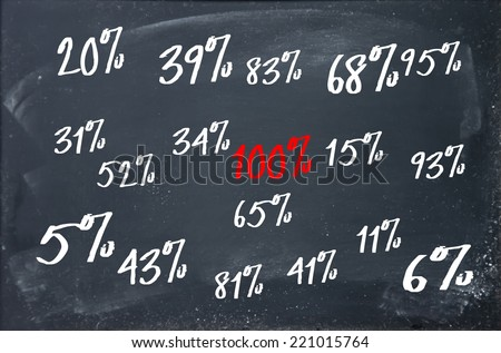 Percentage sign write on paper