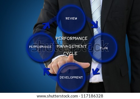 Performance Management Cycle with Business Hand Pointing - stock photo
