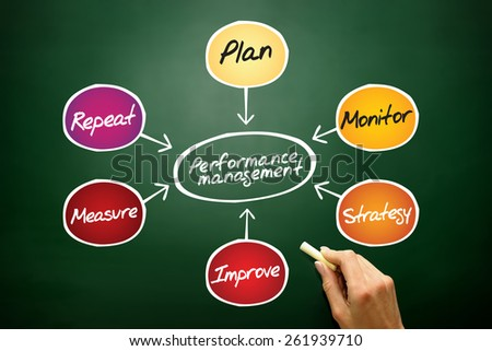 Performance management flow chart, business concept on blackboard - stock photo