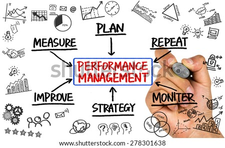 performance management flowchart concept hand drawing on whiteboard - stock photo