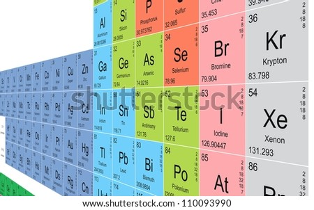 Periodic table background - stock photo