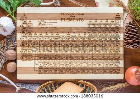 Periodic table engraved bamboo wood cutting stock photo safe to use periodic table engraved bamboo wood cutting board science gift chemistry teacher student urtaz Images