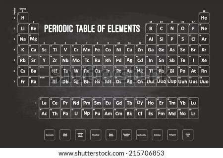 Periodic table elements chalk font on stock illustration 215706853 periodic table of elements with chalk font on black chalkboard urtaz Images