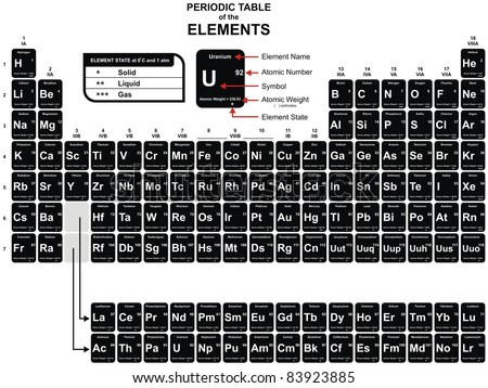 Periodic table chemical elements including element stock photo periodic table of the chemical elements including element name atomic number atomic weight urtaz Gallery
